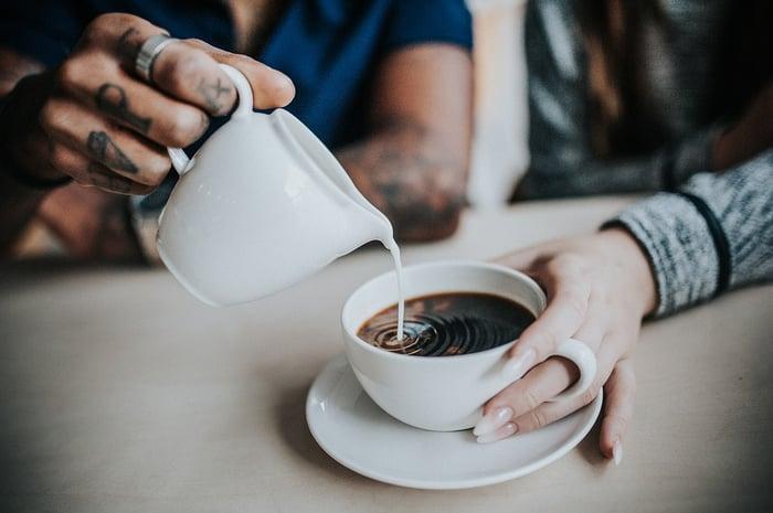 喝咖啡搭配新鮮牛奶