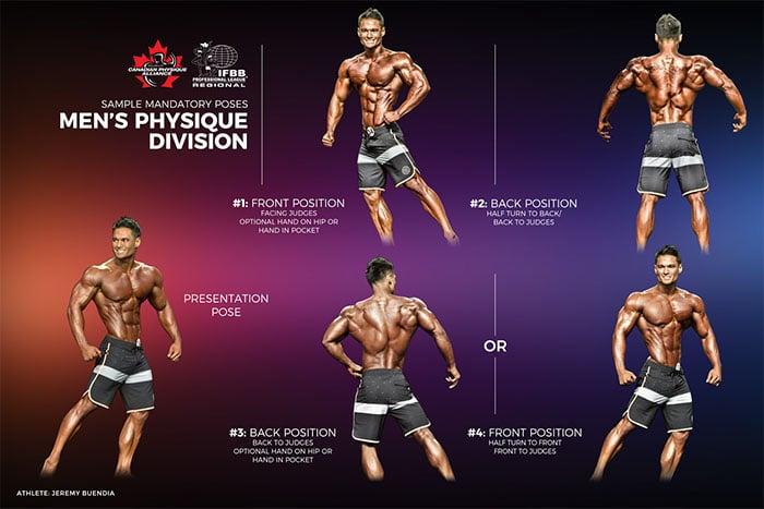 健體比賽姿勢
