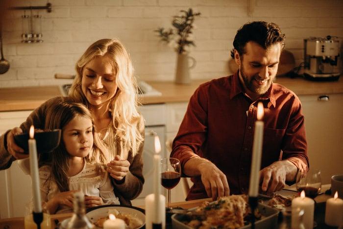 情人節大餐 和另一半share食物 共享原則 單人套餐一起吃 一人一半 感情不散