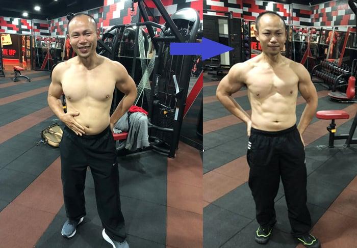 減脂靠控制熱量和增加肌肉量