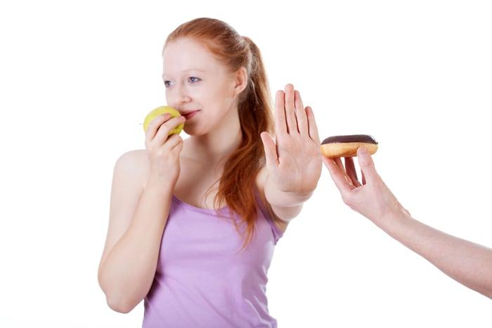 禁食 斷食 減肥 不吃油炸 精緻澱粉 甜點 甜甜圈
