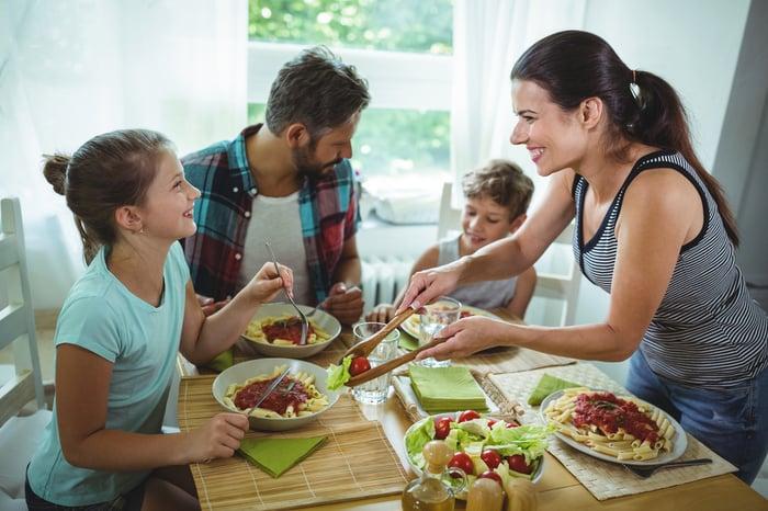 義大利麵 進食順序 生菜沙拉 喝湯 增加飽足感