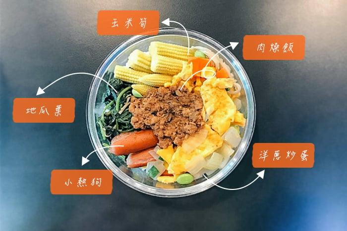 傳統肉燥健康餐