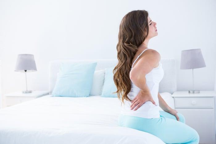背痛 過去受傷病史 影響柔軟度