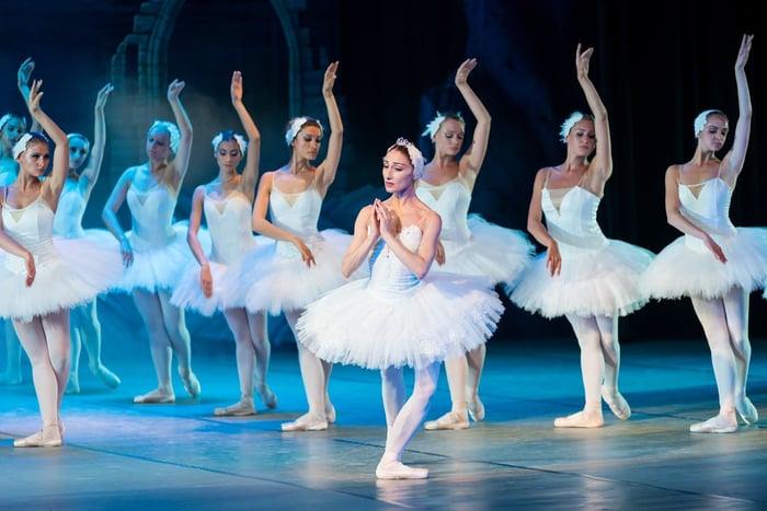 芭蕾 芭蕾伸展操 黑天鵝 娜塔莉波曼 延禧攻略 吳謹言