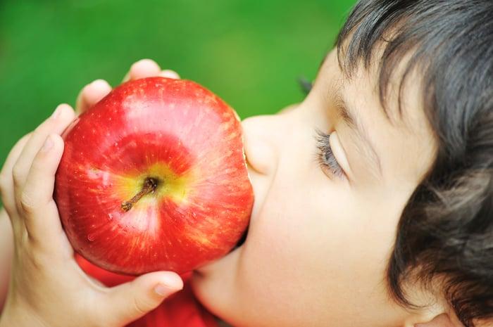 蘋果 水溶性纖維 腸胃蠕動