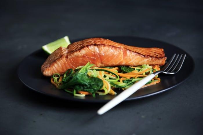 防失智最佳飲食「麥得飲食」介紹與一周菜單-魚類
