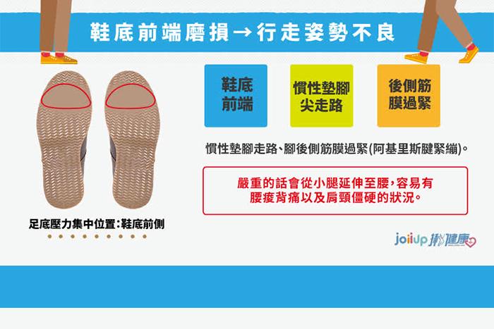 鞋底前端磨損