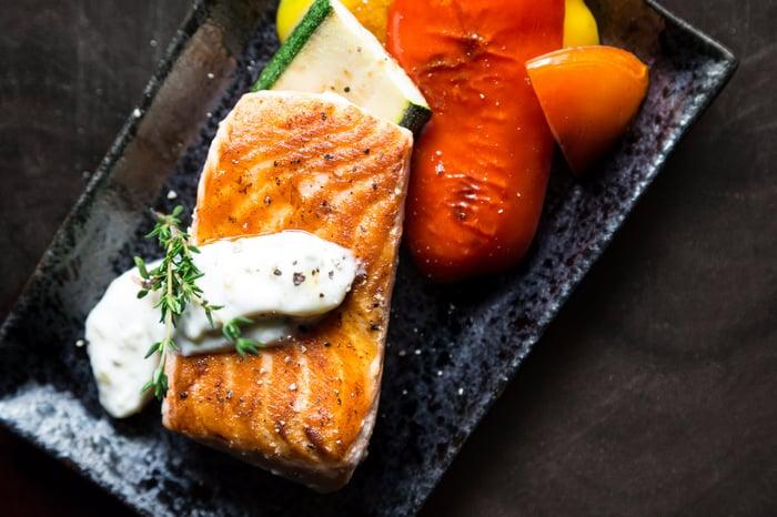 鮭魚 均衡攝取蛋白質 碳循環飲食