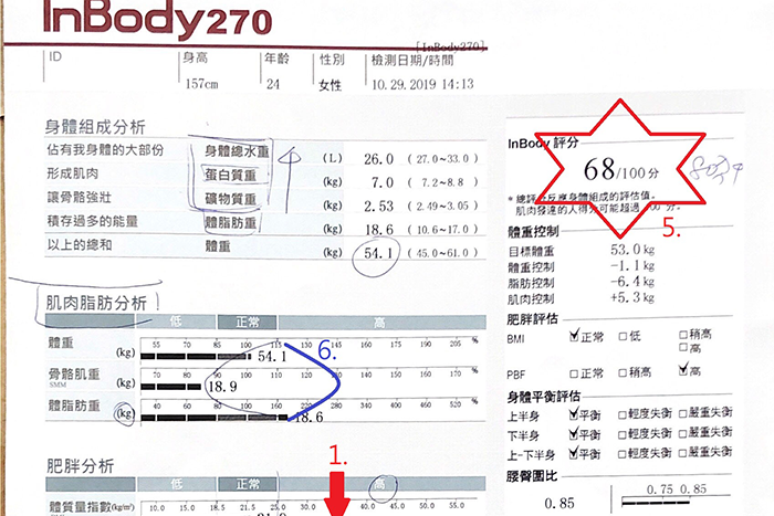 InBody270數據怎麼看?