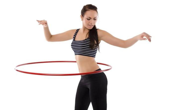 呼拉圈 瘦身 運動強度低 傷腰椎
