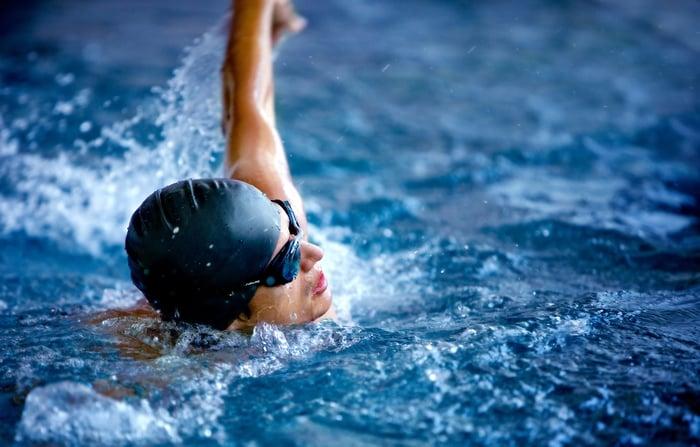游泳減肥,建議配合間歇性訓練,例如:快游5公尺、慢遊5公尺的方式交替進行,或是休息後游不同趟數…等,並且最好每次游泳的總時數達到40分鐘以上,有助於全身持續燃脂。