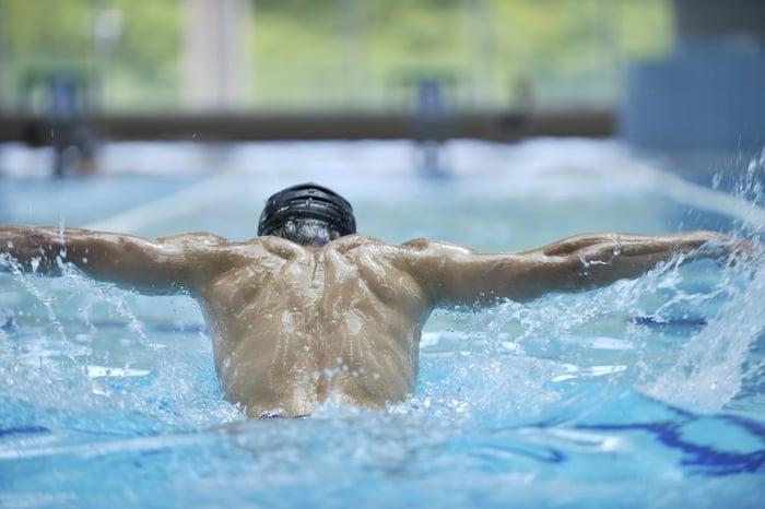 蝶式 游泳 有氧運動