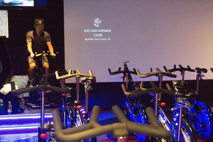 飛輪運動 高強度有氧運動 訓練核心肌群 腿部肌群 保護膝蓋 代謝能力佳