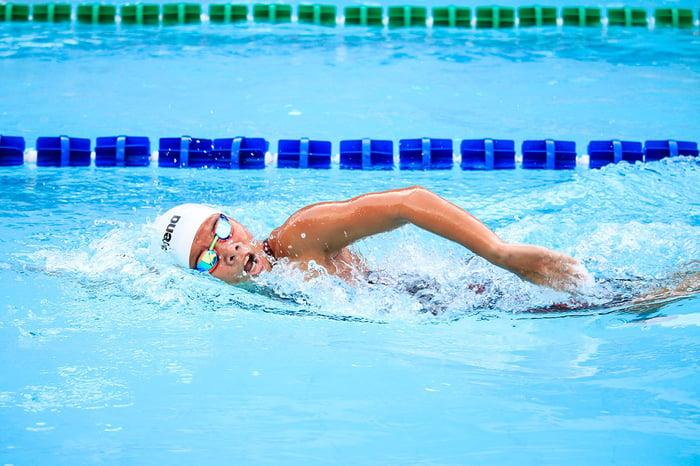 自由式 游泳 有氧運動